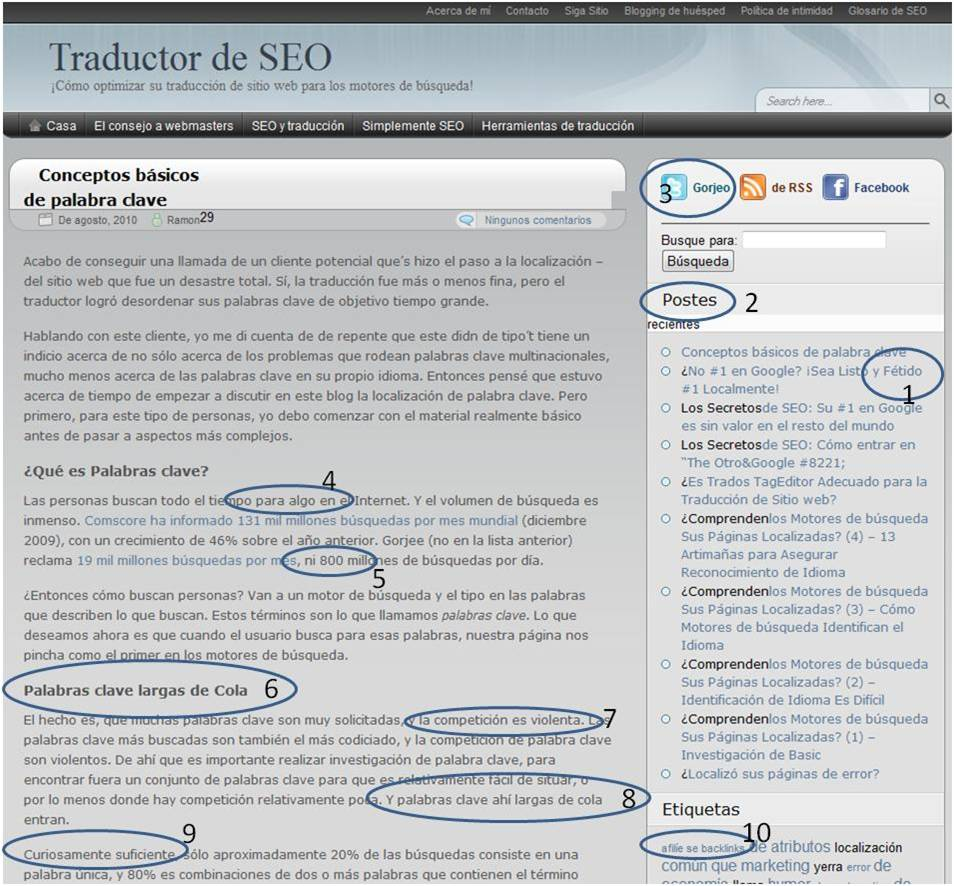 SEO Translator as seen with machine translation